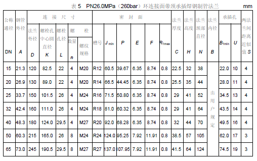 表5 PN26.0MPa(260bar)环连接面带颈承插焊钢制管法兰